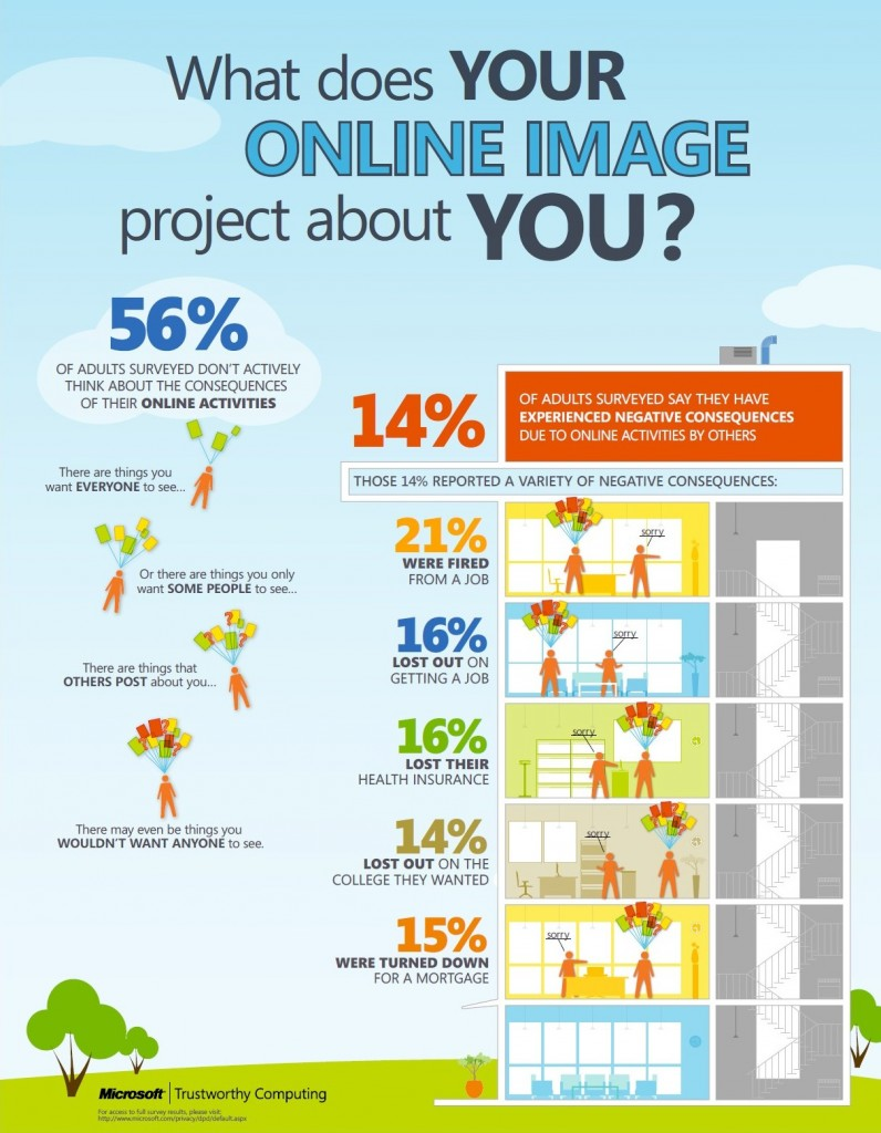 Infographic-online image