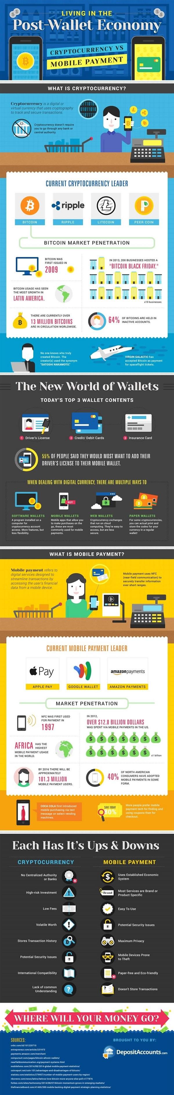Check Your Virtual Wallet