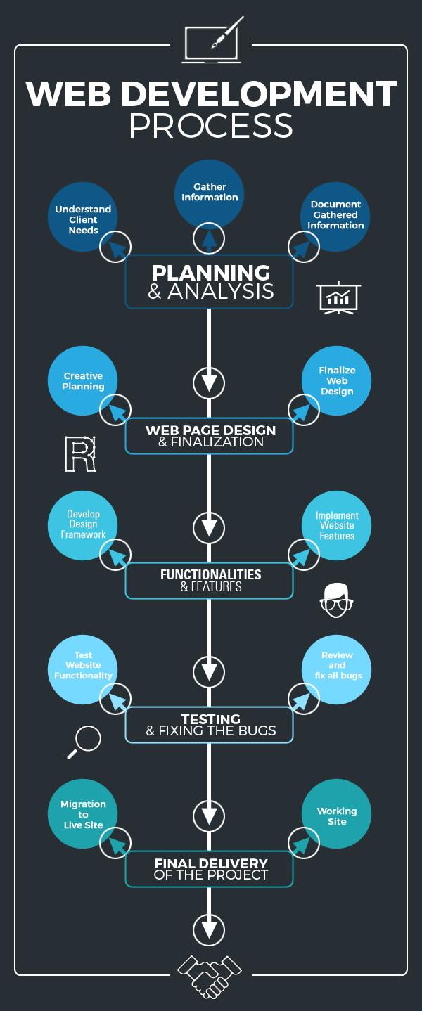 Infographics-nov2013